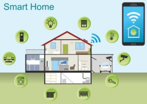 Smart Home Alarmanlagen